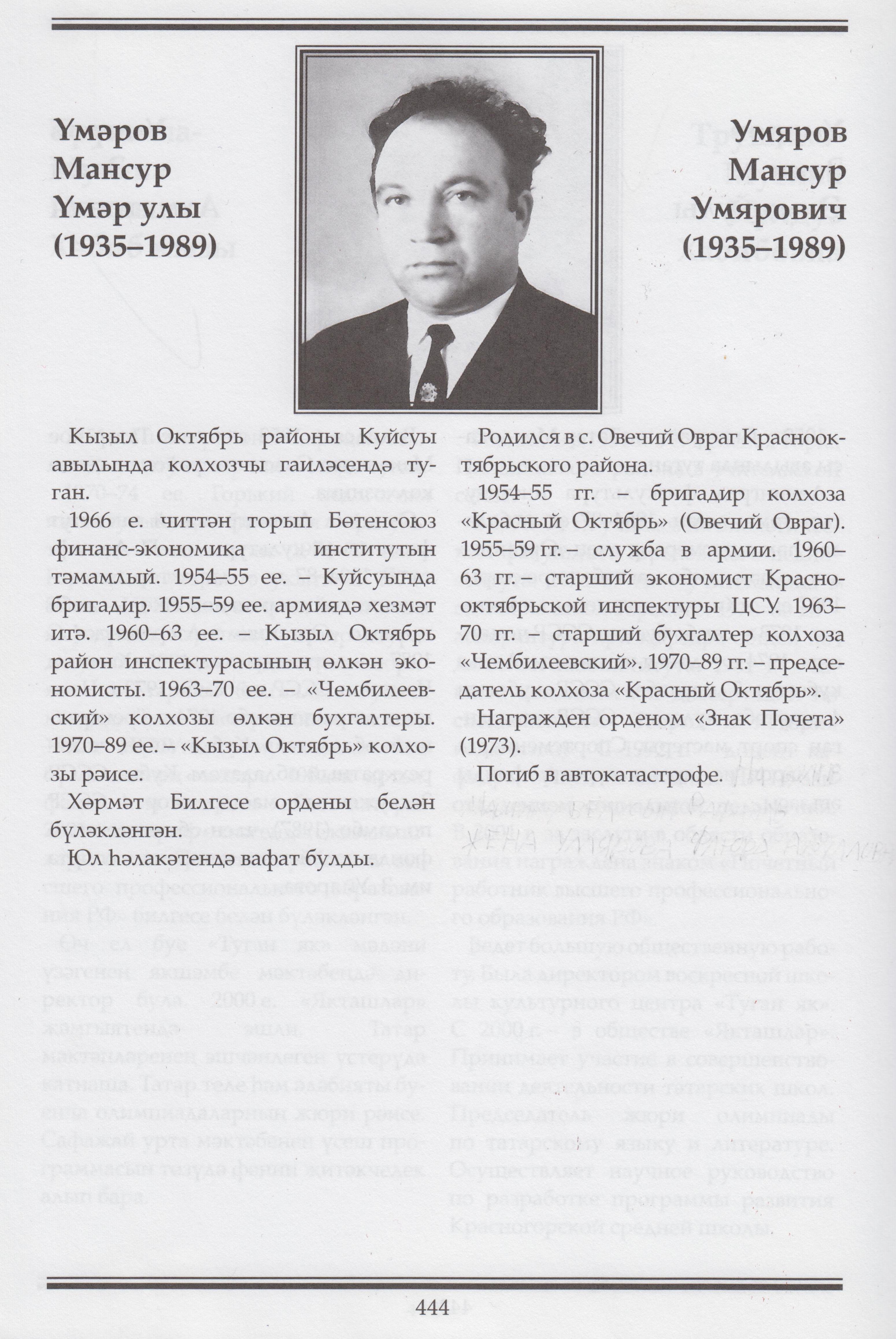 Умяров Мансур Умяр улы